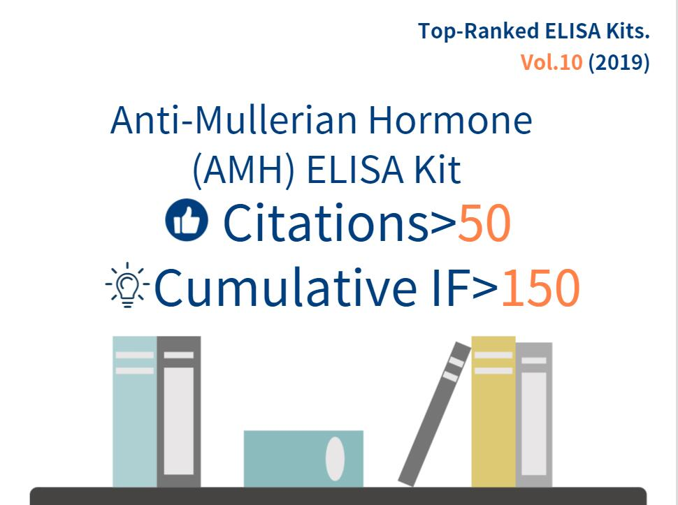 Top-Ranked ELISA Kits (Anti-Mullerian Hormone  AMH). Vol.10 (2019)